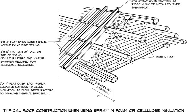 Flathead drawings electrical as well Flathead drawings electrical besides T2042p90 Informacion Basica Sobre V8 Flathead additionally Printthread likewise Construction Detail. on flathead drawings electrical