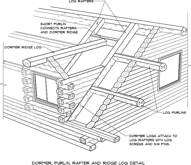 Construction details meadowlark log homes for Dormer window construction drawings