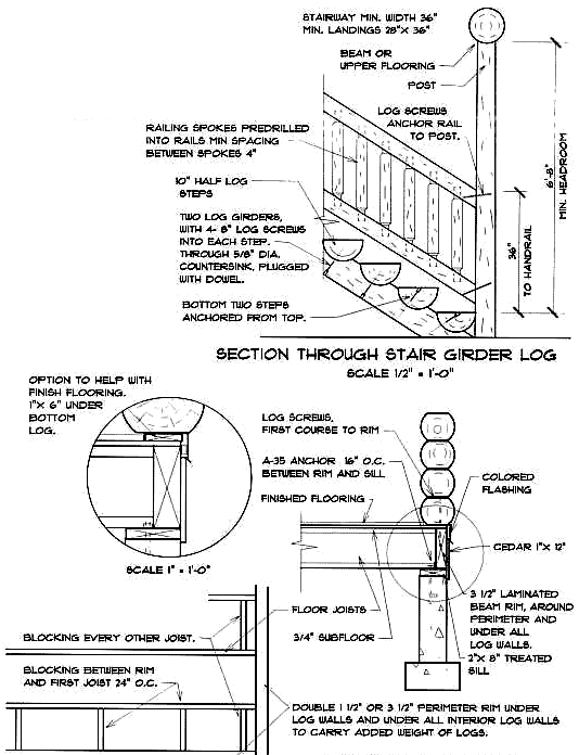 Construction Details on electrical one line drawings