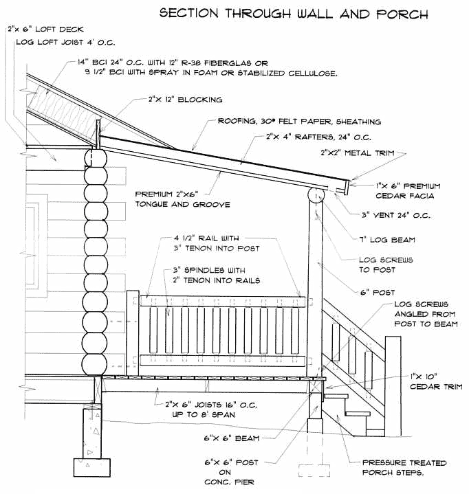 Construction Details Meadowlark Log Homes